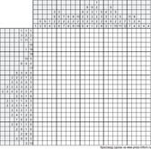 Японский кроссворд ч/б 25x25 клеток (~125x125 мм.)