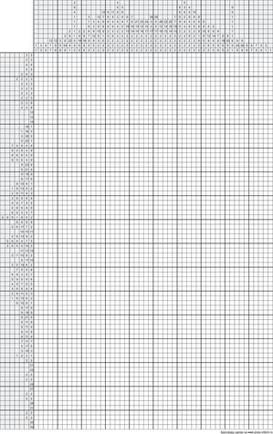 Японский кроссворд ч/б  55x80 клеток (~275x400 мм.), А3 вертикальный