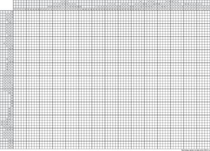 Японский кроссворд ч/б  80x55 клеток (~400x275 мм.), А3 горизонтальный