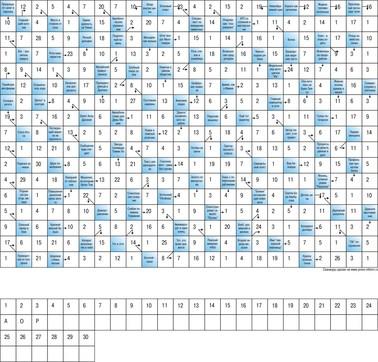 Скан-Кейворд 24x17 клеток (~288x204 мм.)