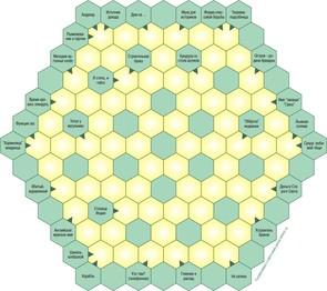 Сканворд шестиугольник