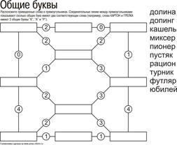 Головоломка Общие буквы, сложность средняя