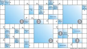 Сканворд тематический  10x18 клеток, тематика спорт, 3 картинки